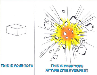 Exploding Tofu Diagram